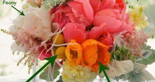 Bouquet Breakdown: Bold Garden Romance!
